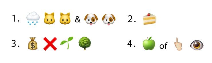 Expressions emoji
